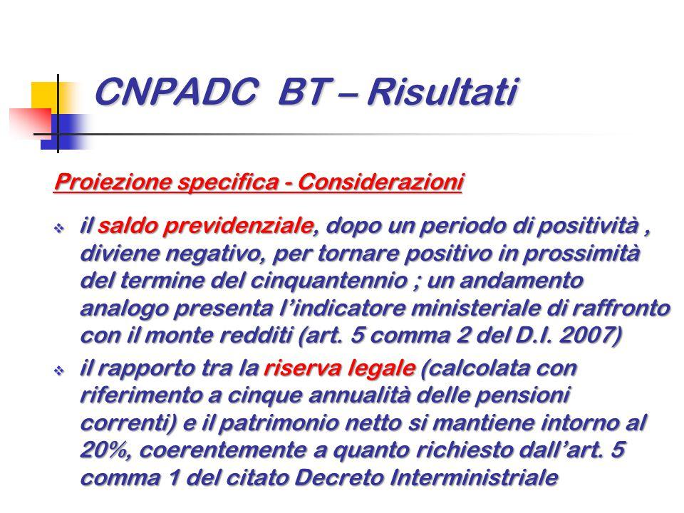 CNPADC BT – Risultati Proiezione specifica - Considerazioni  il saldo previdenziale, dopo un periodo di positività, diviene negativo, per tornare pos