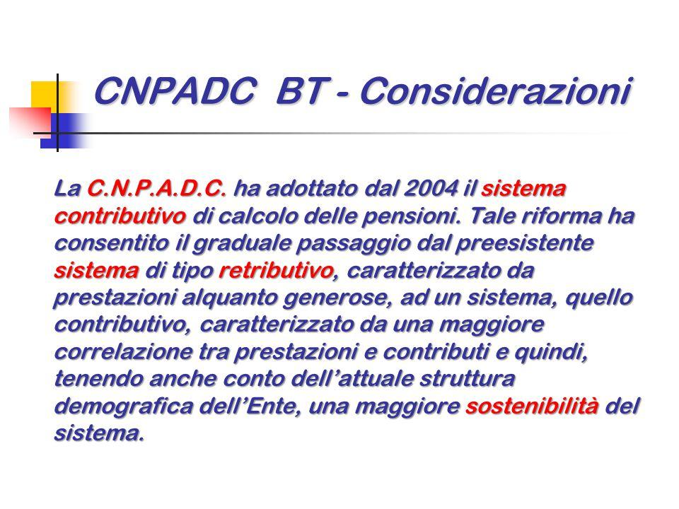 CNPADC BT - Considerazioni La C.N.P.A.D.C. ha adottato dal 2004 il sistema contributivo di calcolo delle pensioni. Tale riforma ha consentito il gradu