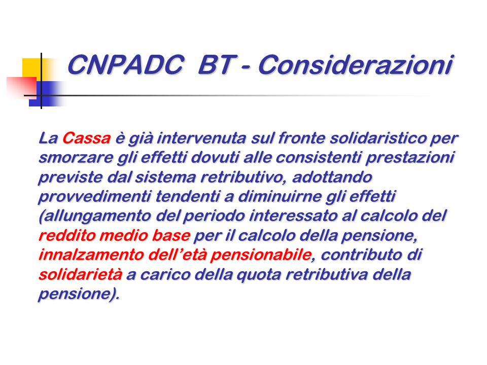CNPADC BT - Considerazioni La Cassa è già intervenuta sul fronte solidaristico per smorzare gli effetti dovuti alle consistenti prestazioni previste d