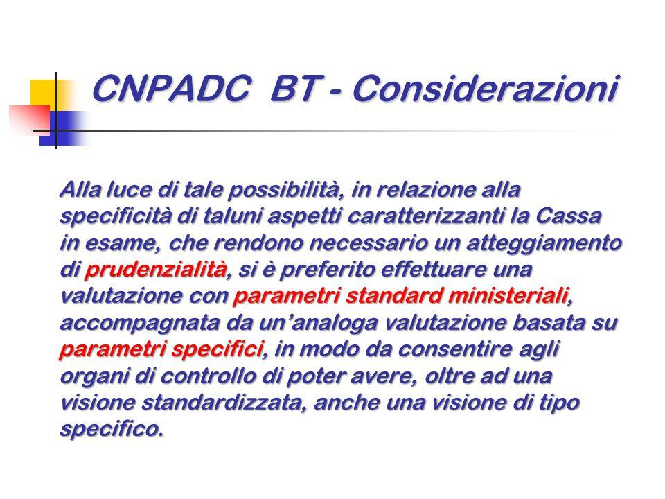 CNPADC BT - Considerazioni Alla luce di tale possibilità, in relazione alla specificità di taluni aspetti caratterizzanti la Cassa in esame, che rendo