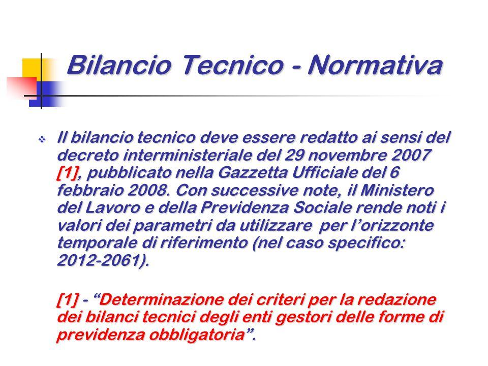 Bilancio Tecnico - Normativa  Il bilancio tecnico deve essere redatto ai sensi del decreto interministeriale del 29 novembre 2007 [1], pubblicato nel