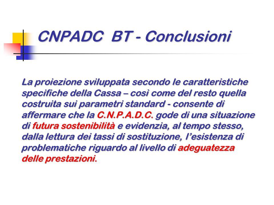 CNPADC BT - Conclusioni La proiezione sviluppata secondo le caratteristiche specifiche della Cassa – così come del resto quella costruita sui parametr