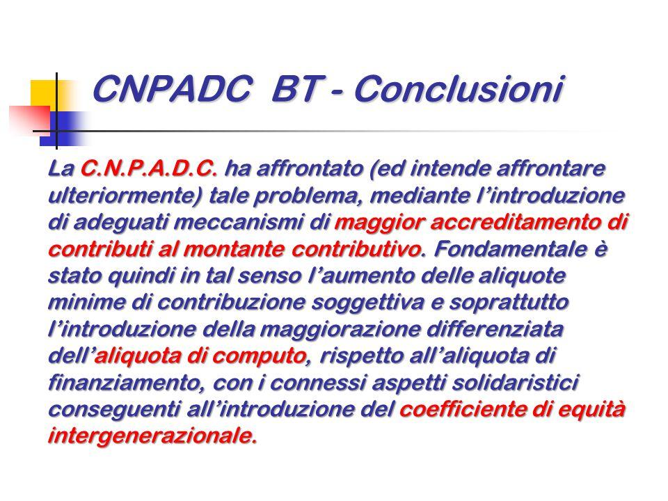 CNPADC BT - Conclusioni La C.N.P.A.D.C. ha affrontato (ed intende affrontare ulteriormente) tale problema, mediante l'introduzione di adeguati meccani