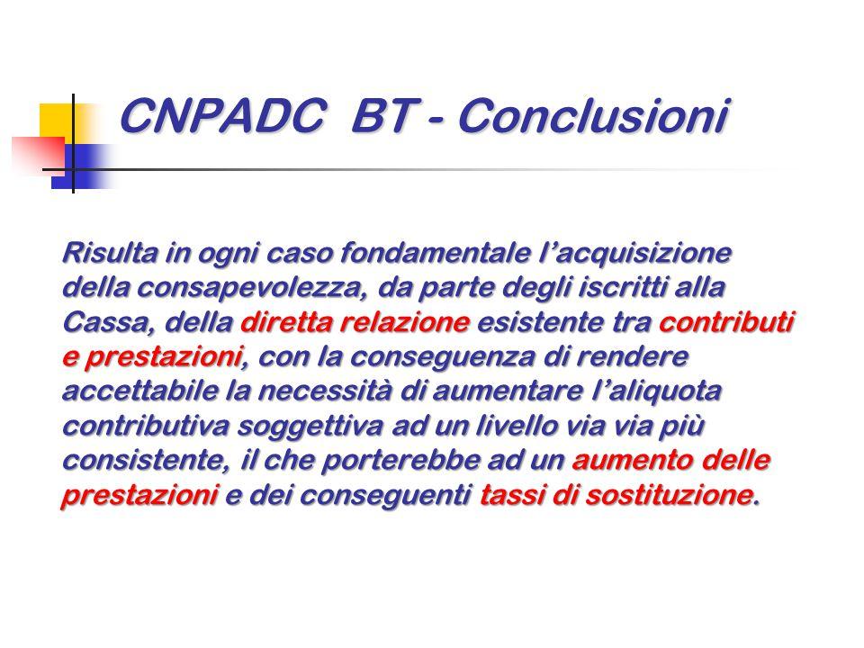 CNPADC BT - Conclusioni Risulta in ogni caso fondamentale l'acquisizione della consapevolezza, da parte degli iscritti alla Cassa, della diretta relaz
