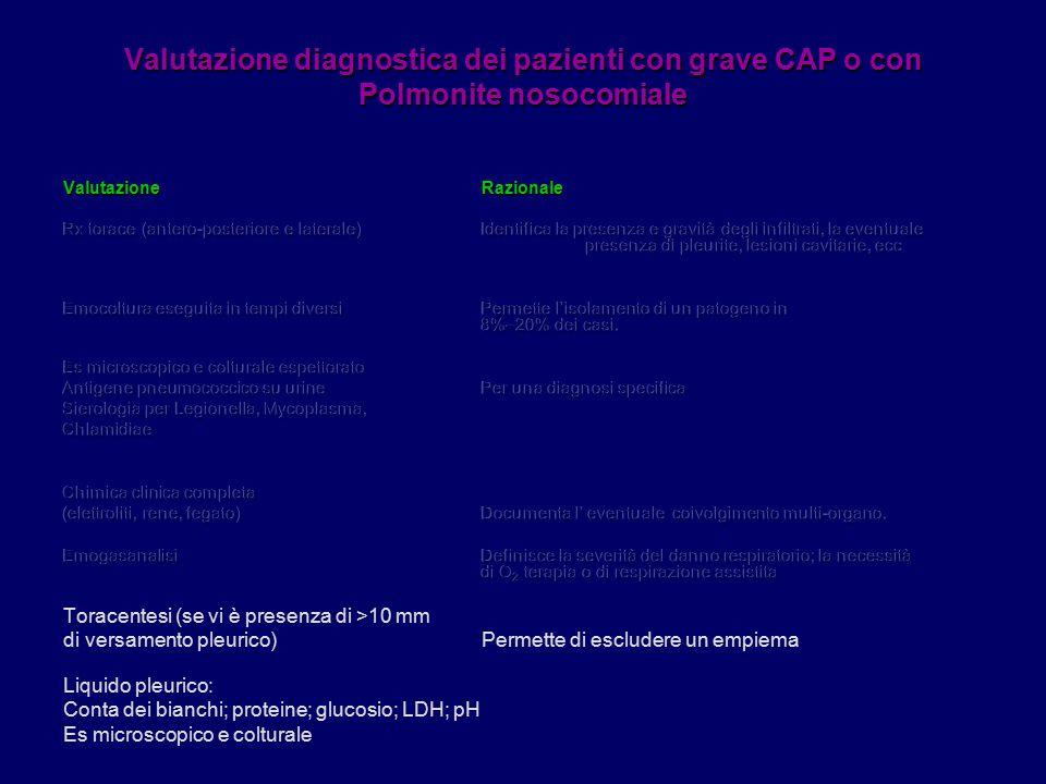 Valutazione diagnostica dei pazienti con grave CAP o con Polmonite nosocomiale