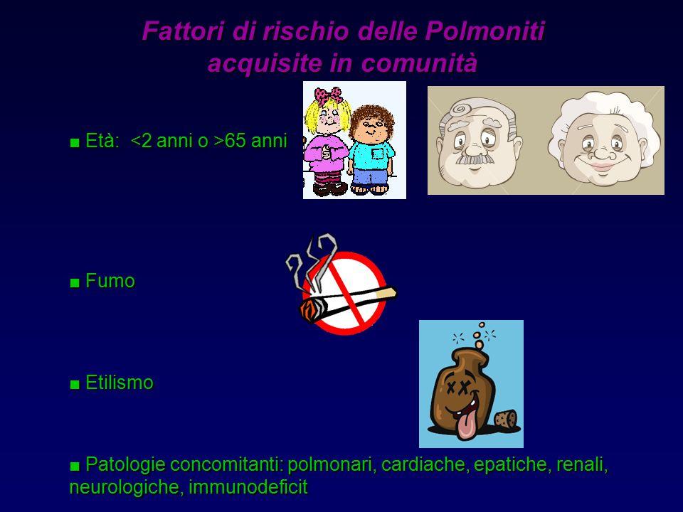■ Età: 65 anni Fattori di rischio delle Polmoniti acquisite in comunità ■ Fumo ■ Etilismo ■ Patologie concomitanti: polmonari, cardiache, epatiche, re