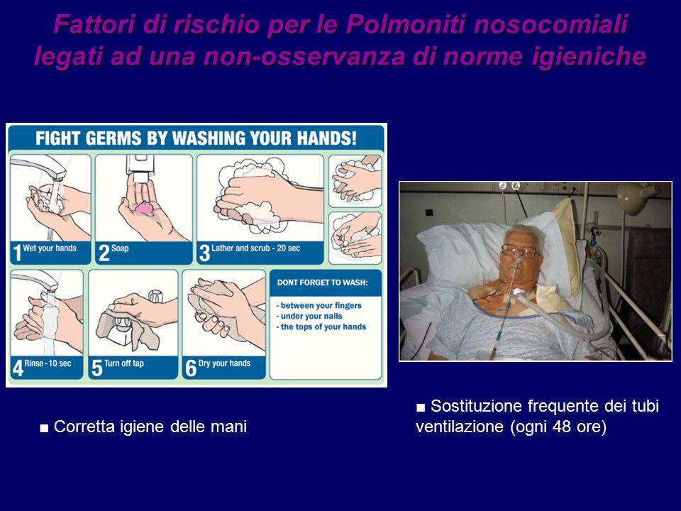 ■ Corretta igiene delle mani Fattori di rischio per le Polmoniti nosocomiali legati ad una non-osservanza di norme igieniche ■ Sostituzione frequente