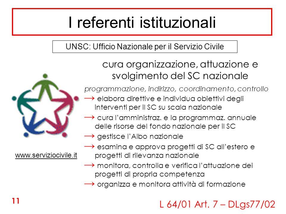 L 64/01 Art. 7 – DLgs77/02 I referenti istituzionali cura organizzazione, attuazione e svolgimento del SC nazionale UNSC: Ufficio Nazionale per il Ser