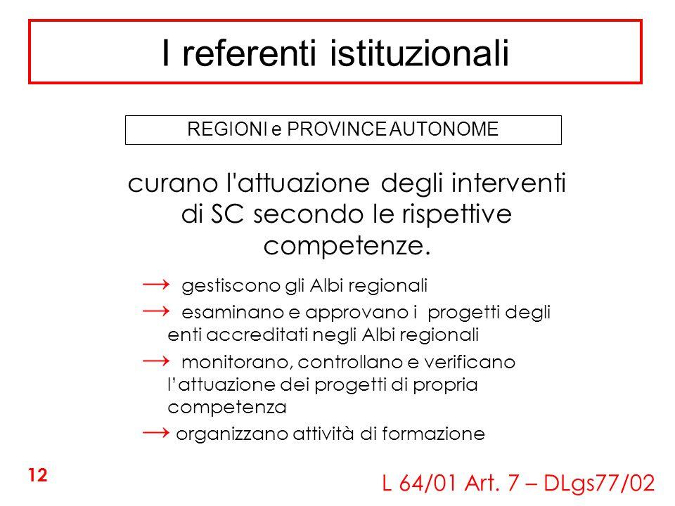 L 64/01 Art. 7 – DLgs77/02 I referenti istituzionali REGIONI e PROVINCE AUTONOME 12 curano l'attuazione degli interventi di SC secondo le rispettive c
