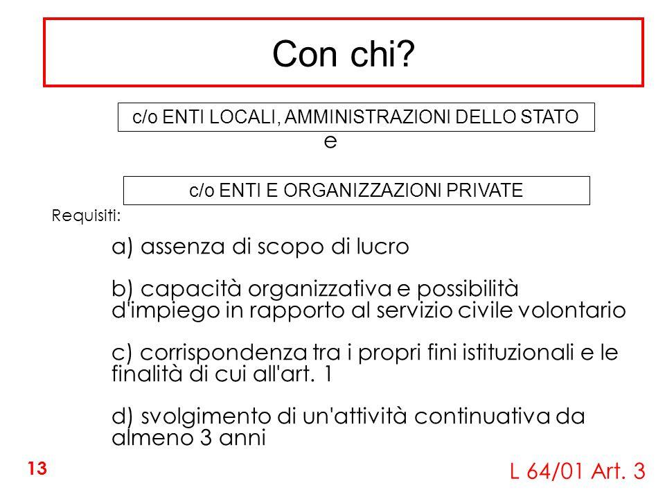 a) assenza di scopo di lucro b) capacità organizzativa e possibilità d'impiego in rapporto al servizio civile volontario c) corrispondenza tra i propr