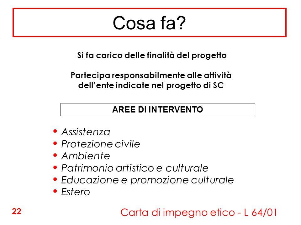 Assistenza Protezione civile Ambiente Patrimonio artistico e culturale Educazione e promozione culturale Estero Cosa fa? AREE DI INTERVENTO Carta di i