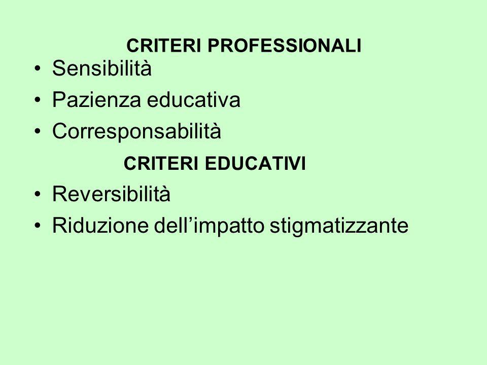 CRITERI PROFESSIONALI Sensibilità Pazienza educativa Corresponsabilità CRITERI EDUCATIVI Reversibilità Riduzione dell'impatto stigmatizzante