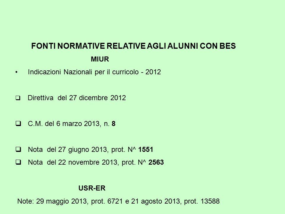 FONTI NORMATIVE RELATIVE AGLI ALUNNI CON BES MIUR Indicazioni Nazionali per il curricolo - 2012  Direttiva del 27 dicembre 2012  C.M.