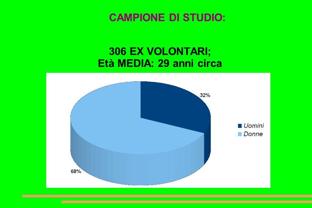 CAMPIONE DI STUDIO: 306 EX VOLONTARI; Età MEDIA: 29 anni circa