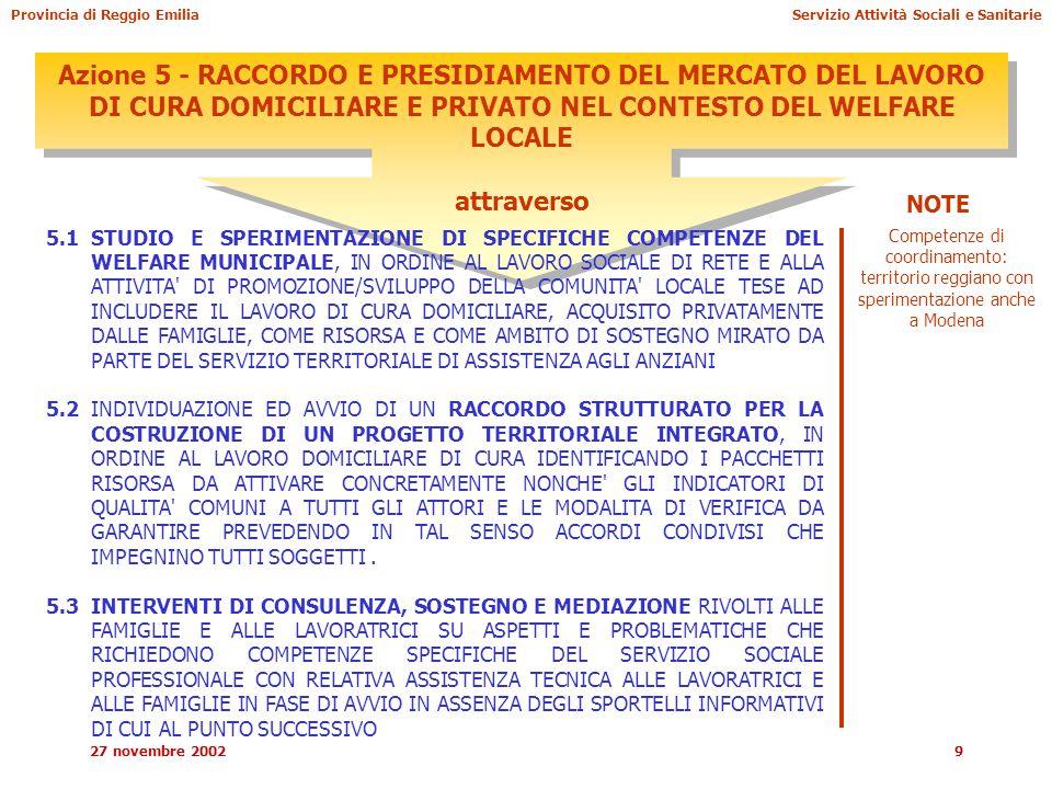 27 novembre 20029 Azione 5 - RACCORDO E PRESIDIAMENTO DEL MERCATO DEL LAVORO DI CURA DOMICILIARE E PRIVATO NEL CONTESTO DEL WELFARE LOCALE attraverso Azione 5 - RACCORDO E PRESIDIAMENTO DEL MERCATO DEL LAVORO DI CURA DOMICILIARE E PRIVATO NEL CONTESTO DEL WELFARE LOCALE attraverso 5.1STUDIO E SPERIMENTAZIONE DI SPECIFICHE COMPETENZE DEL WELFARE MUNICIPALE, IN ORDINE AL LAVORO SOCIALE DI RETE E ALLA ATTIVITA DI PROMOZIONE/SVILUPPO DELLA COMUNITA LOCALE TESE AD INCLUDERE IL LAVORO DI CURA DOMICILIARE, ACQUISITO PRIVATAMENTE DALLE FAMIGLIE, COME RISORSA E COME AMBITO DI SOSTEGNO MIRATO DA PARTE DEL SERVIZIO TERRITORIALE DI ASSISTENZA AGLI ANZIANI 5.2INDIVIDUAZIONE ED AVVIO DI UN RACCORDO STRUTTURATO PER LA COSTRUZIONE DI UN PROGETTO TERRITORIALE INTEGRATO, IN ORDINE AL LAVORO DOMICILIARE DI CURA IDENTIFICANDO I PACCHETTI RISORSA DA ATTIVARE CONCRETAMENTE NONCHE GLI INDICATORI DI QUALITA COMUNI A TUTTI GLI ATTORI E LE MODALITA DI VERIFICA DA GARANTIRE PREVEDENDO IN TAL SENSO ACCORDI CONDIVISI CHE IMPEGNINO TUTTI SOGGETTI.