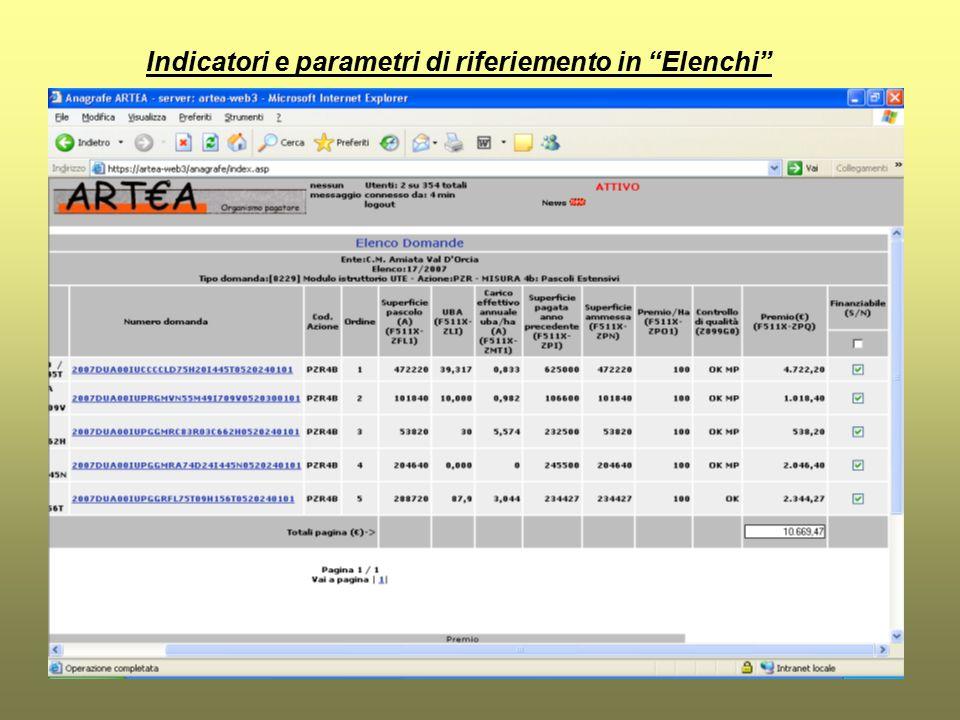 Indicatori e parametri di riferiemento in Elenchi