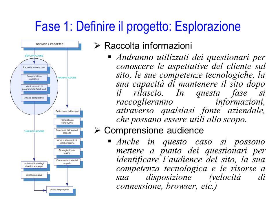 Fase 1: Definire il progetto: Esplorazione  Raccolta informazioni  Andranno utilizzati dei questionari per conoscere le aspettative del cliente sul