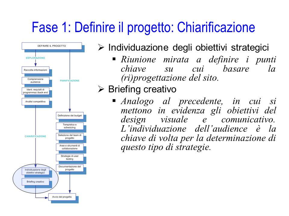 Fase 1: Definire il progetto: Chiarificazione  Individuazione degli obiettivi strategici  Riunione mirata a definire i punti chiave su cui basare la