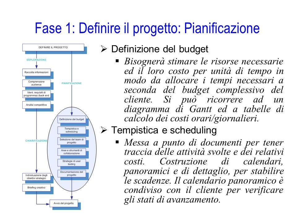 Fase 1: Definire il progetto: Pianificazione  Definizione del budget  Bisognerà stimare le risorse necessarie ed il loro costo per unità di tempo in