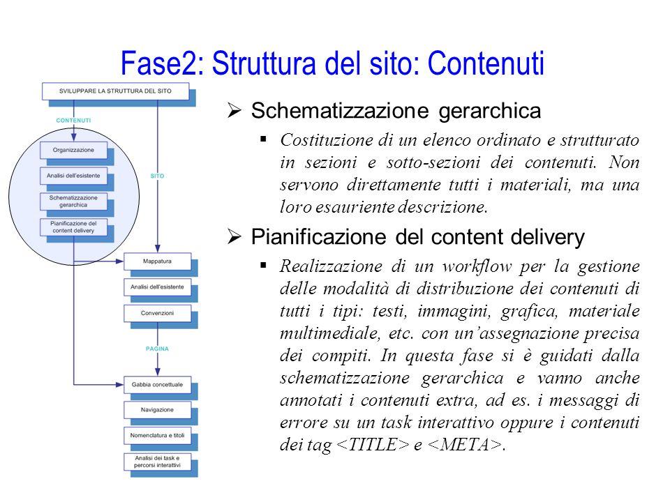 Fase2: Struttura del sito: Contenuti  Schematizzazione gerarchica  Costituzione di un elenco ordinato e strutturato in sezioni e sotto-sezioni dei c