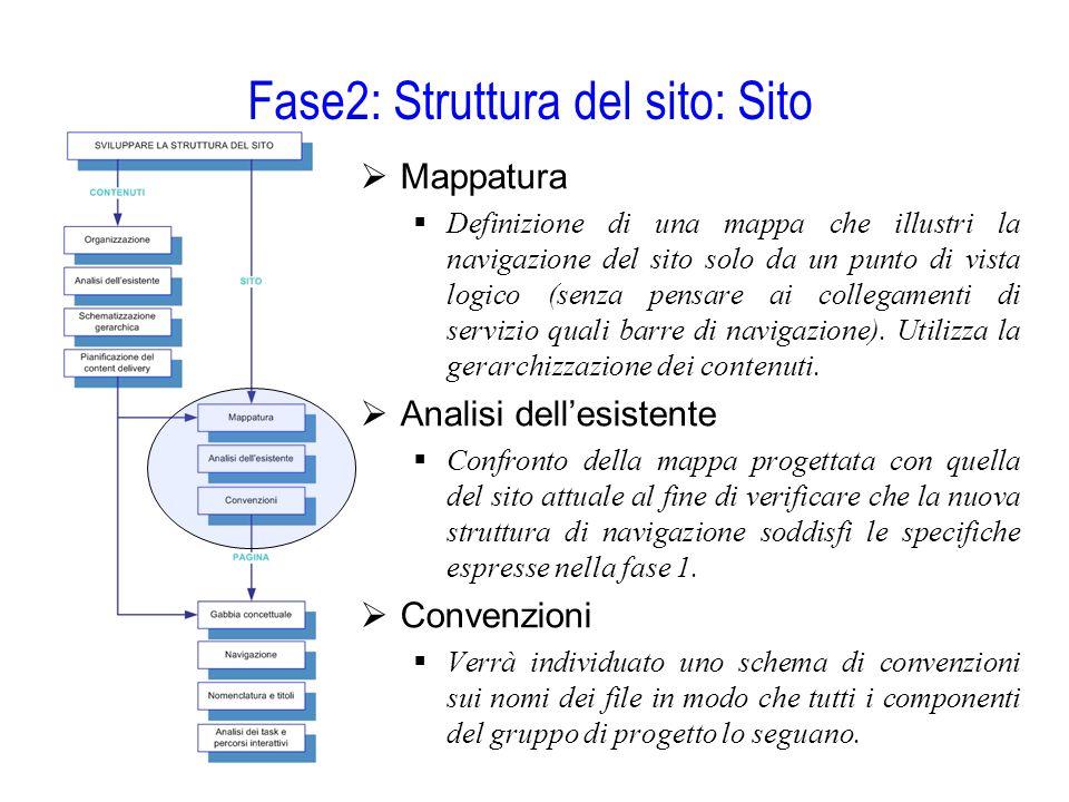 Fase2: Struttura del sito: Sito  Mappatura  Definizione di una mappa che illustri la navigazione del sito solo da un punto di vista logico (senza pe