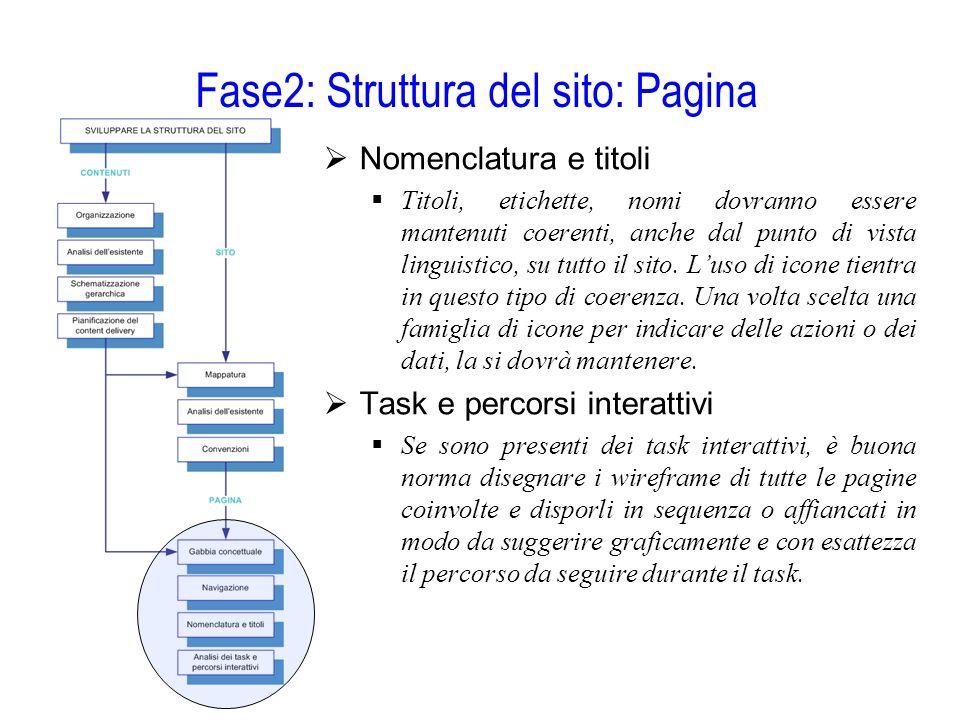 Fase2: Struttura del sito: Pagina  Nomenclatura e titoli  Titoli, etichette, nomi dovranno essere mantenuti coerenti, anche dal punto di vista lingu