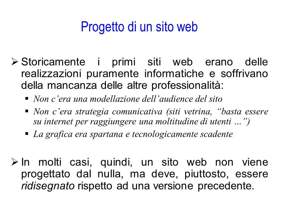 Progetto di un sito web  Storicamente i primi siti web erano delle realizzazioni puramente informatiche e soffrivano della mancanza delle altre profe