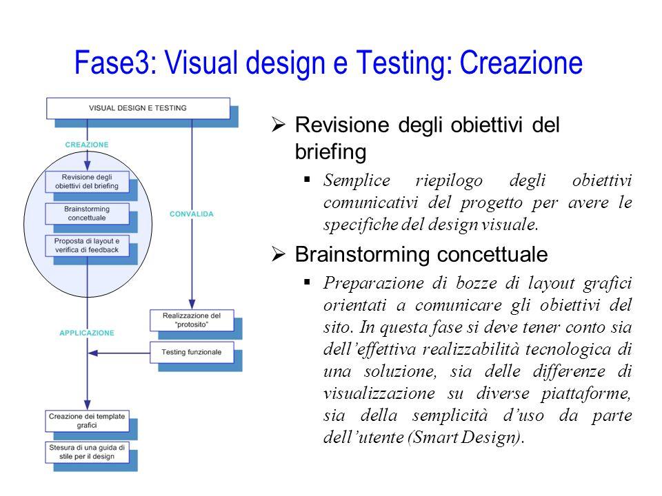Fase3: Visual design e Testing: Creazione  Revisione degli obiettivi del briefing  Semplice riepilogo degli obiettivi comunicativi del progetto per