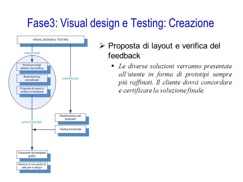 Fase3: Visual design e Testing: Creazione  Proposta di layout e verifica del feedback  Le diverse soluzioni verranno presentate all'utente in forma