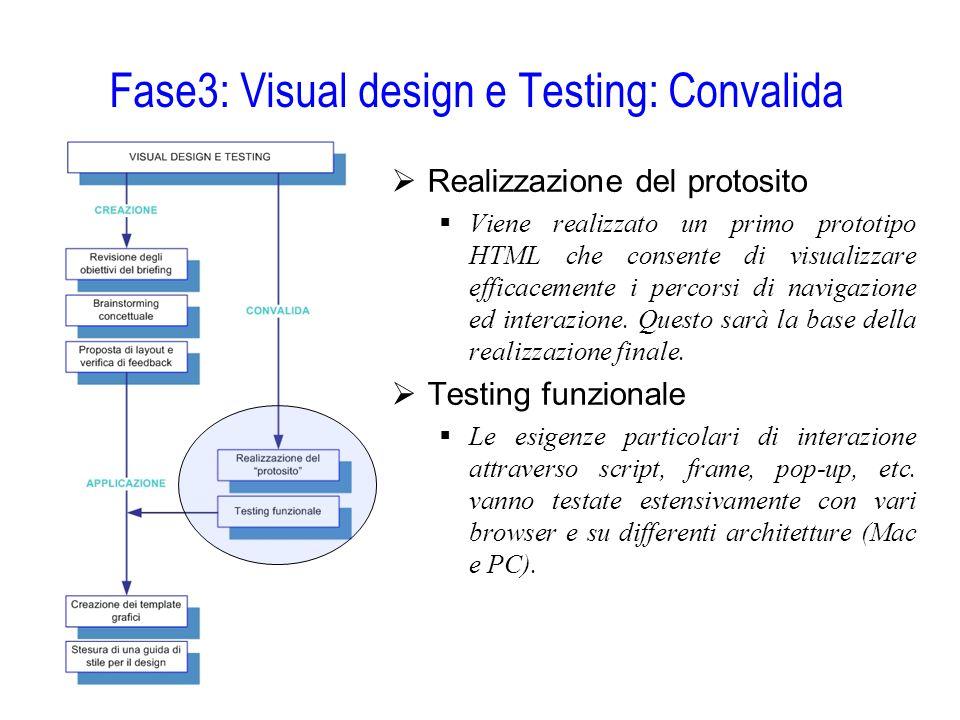 Fase3: Visual design e Testing: Convalida  Realizzazione del protosito  Viene realizzato un primo prototipo HTML che consente di visualizzare effica
