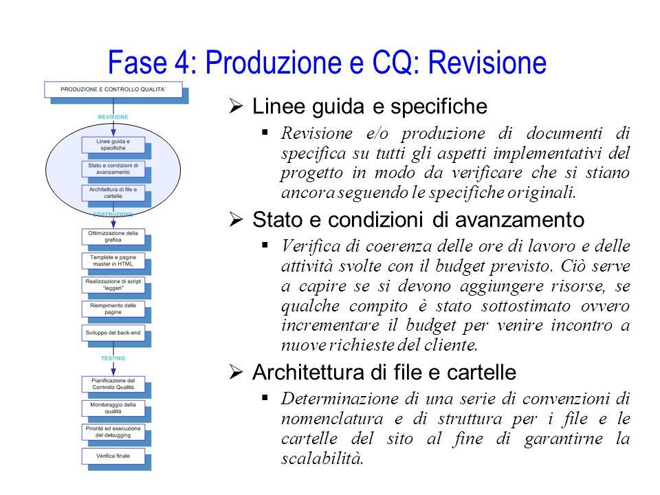 Fase 4: Produzione e CQ: Revisione  Linee guida e specifiche  Revisione e/o produzione di documenti di specifica su tutti gli aspetti implementativi