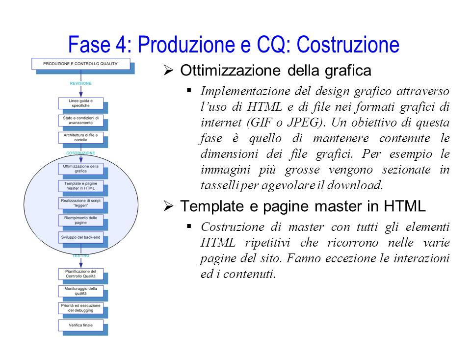 Fase 4: Produzione e CQ: Costruzione  Ottimizzazione della grafica  Implementazione del design grafico attraverso l'uso di HTML e di file nei format