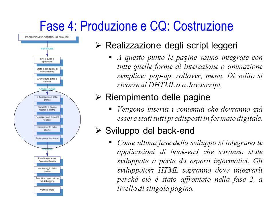 Fase 4: Produzione e CQ: Costruzione  Realizzazione degli script leggeri  A questo punto le pagine vanno integrate con tutte quelle forme di interaz