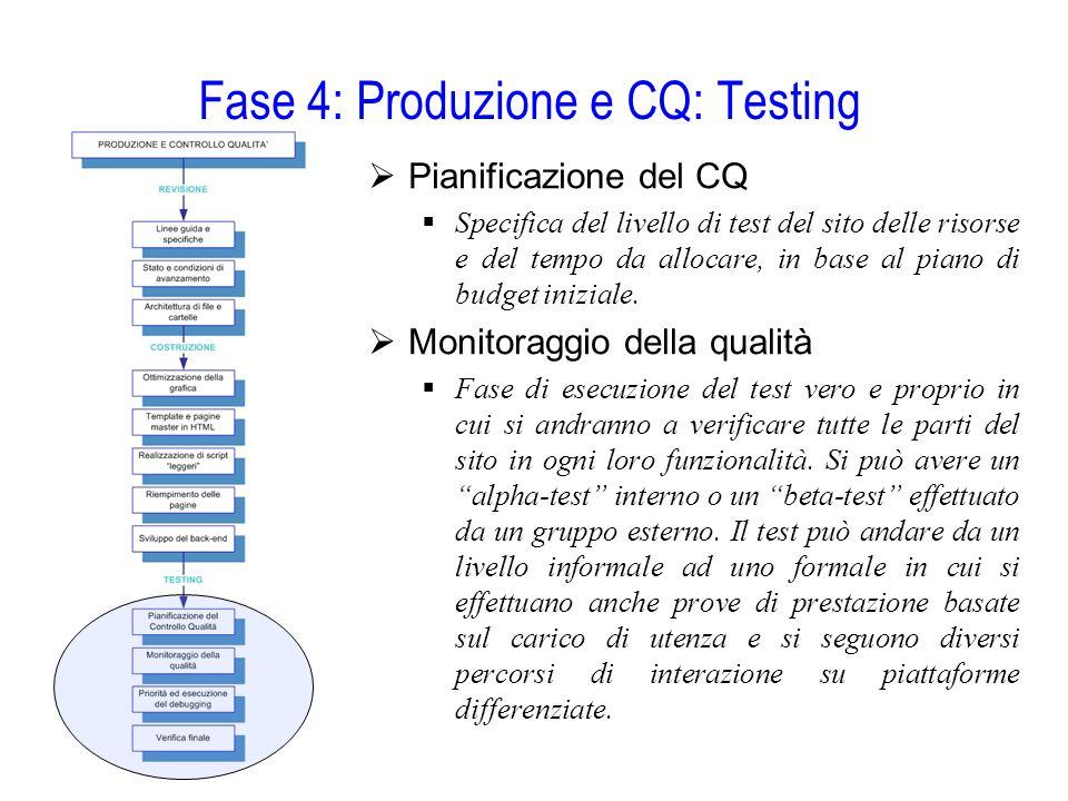 Fase 4: Produzione e CQ: Testing  Pianificazione del CQ  Specifica del livello di test del sito delle risorse e del tempo da allocare, in base al pi