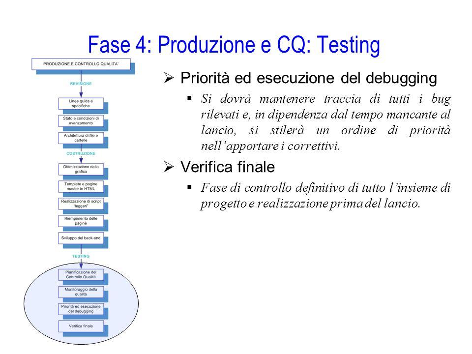 Fase 4: Produzione e CQ: Testing  Priorità ed esecuzione del debugging  Si dovrà mantenere traccia di tutti i bug rilevati e, in dipendenza dal temp
