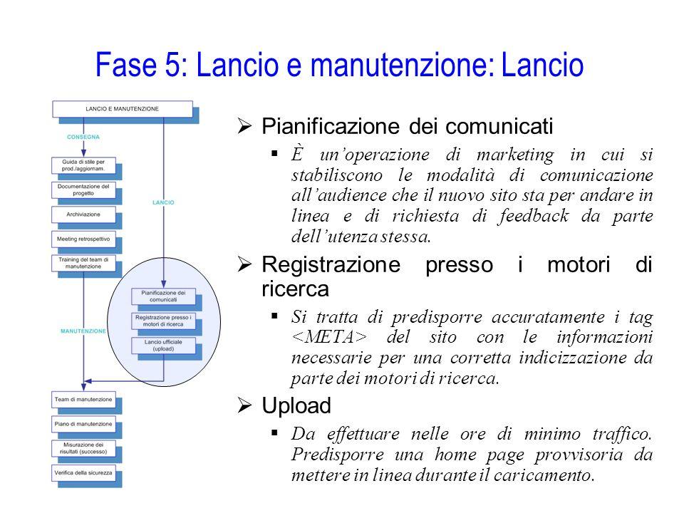 Fase 5: Lancio e manutenzione: Lancio  Pianificazione dei comunicati  È un'operazione di marketing in cui si stabiliscono le modalità di comunicazio