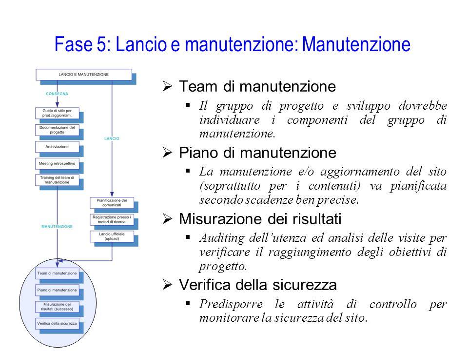 Fase 5: Lancio e manutenzione: Manutenzione  Team di manutenzione  Il gruppo di progetto e sviluppo dovrebbe individuare i componenti del gruppo di