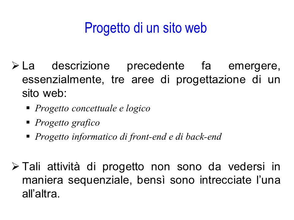Progetto di un sito web  La descrizione precedente fa emergere, essenzialmente, tre aree di progettazione di un sito web:  Progetto concettuale e lo