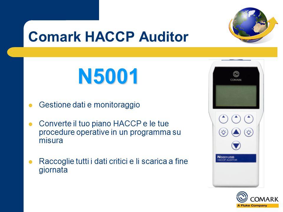 Gestione dati e monitoraggio Converte il tuo piano HACCP e le tue procedure operative in un programma su misura Raccoglie tutti i dati critici e li sc