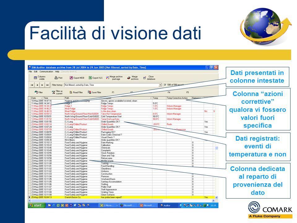 """Dati presentati in colonne intestate Colonna """"azioni correttive"""" qualora vi fossero valori fuori specifica Dati registrati: eventi di temperatura e no"""