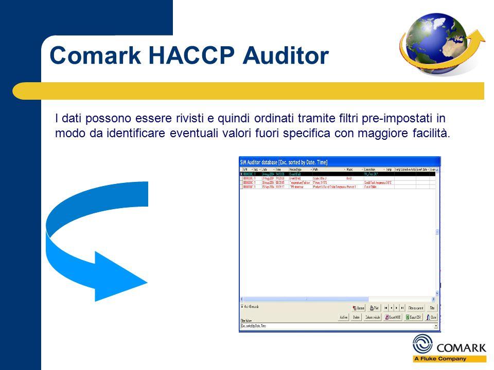 I dati possono essere rivisti e quindi ordinati tramite filtri pre-impostati in modo da identificare eventuali valori fuori specifica con maggiore fac
