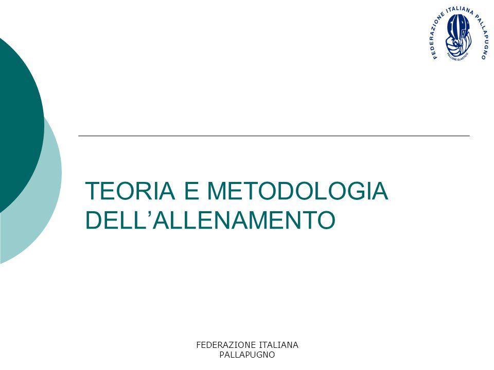 FEDERAZIONE ITALIANA PALLAPUGNO TEORIA E METODOLOGIA DELL'ALLENAMENTO