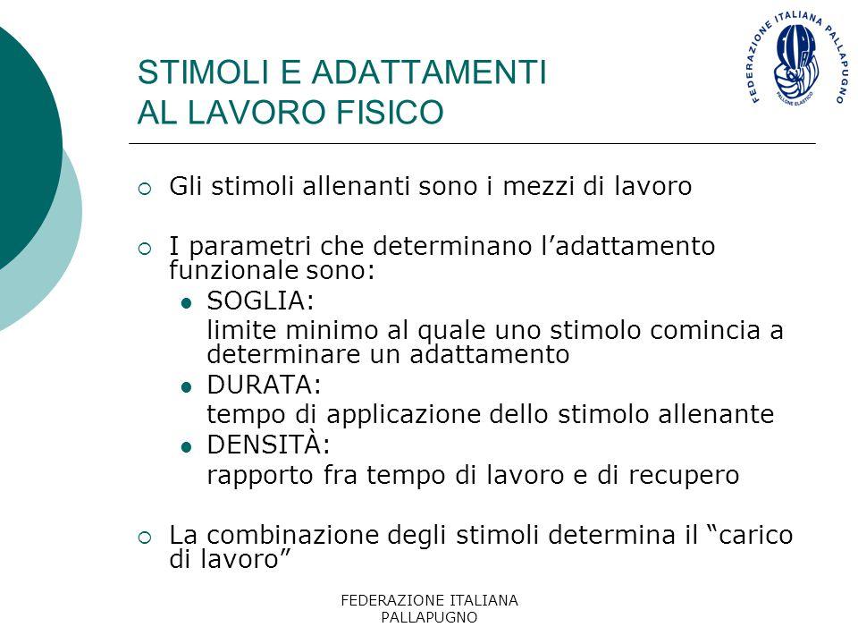 FEDERAZIONE ITALIANA PALLAPUGNO STIMOLI E ADATTAMENTI AL LAVORO FISICO  Gli stimoli allenanti sono i mezzi di lavoro  I parametri che determinano l'
