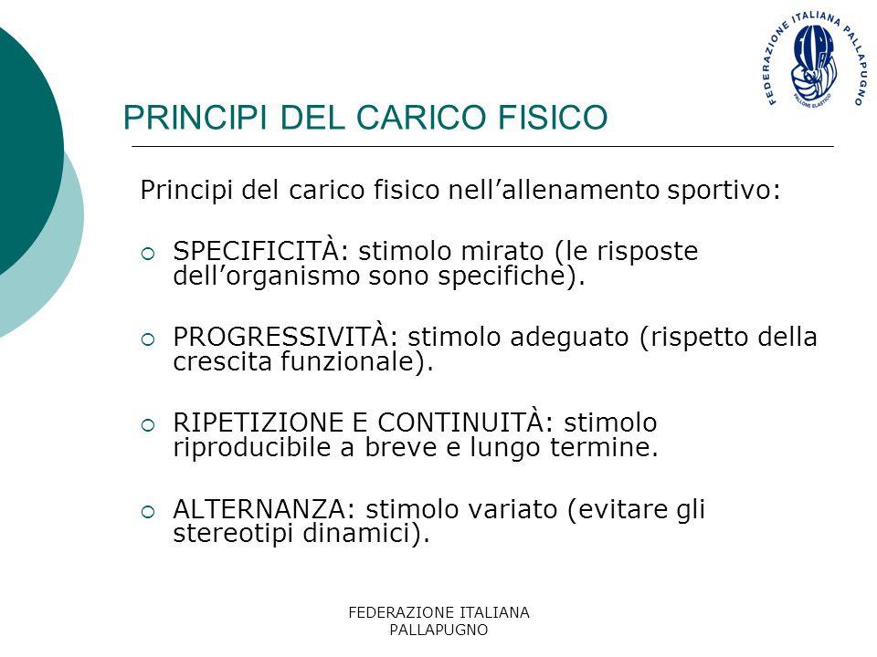 FEDERAZIONE ITALIANA PALLAPUGNO PRINCIPI DEL CARICO FISICO Principi del carico fisico nell'allenamento sportivo:  SPECIFICITÀ: stimolo mirato (le ris