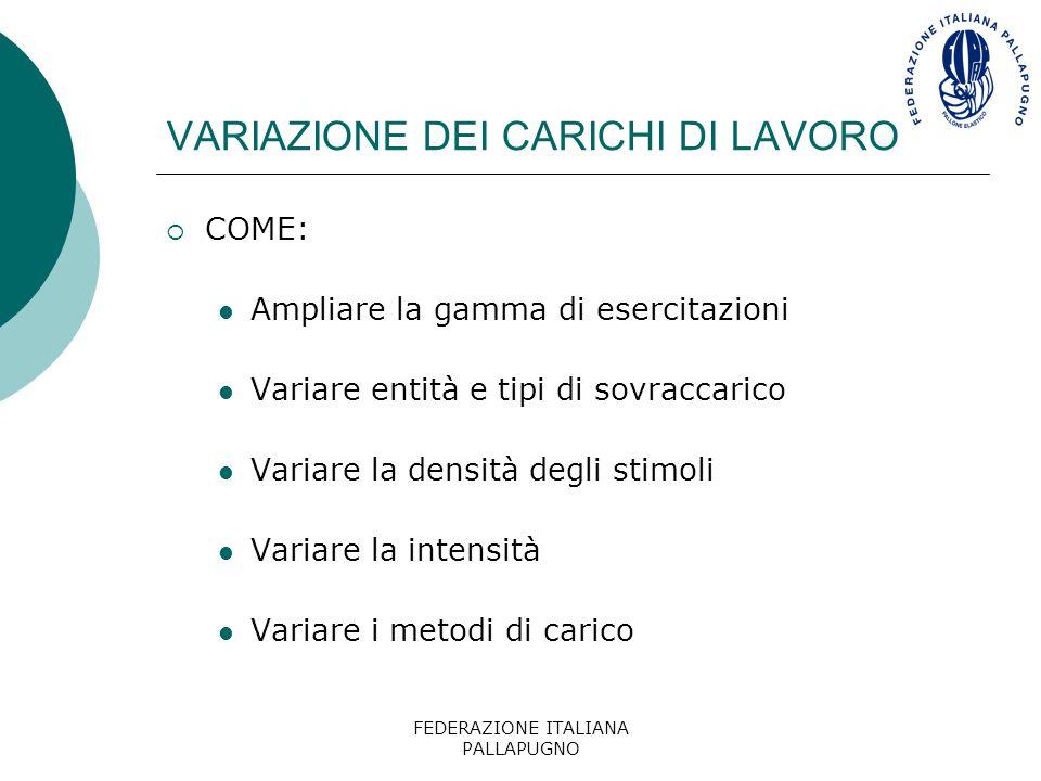 FEDERAZIONE ITALIANA PALLAPUGNO VARIAZIONE DEI CARICHI DI LAVORO  COME: Ampliare la gamma di esercitazioni Variare entità e tipi di sovraccarico Vari