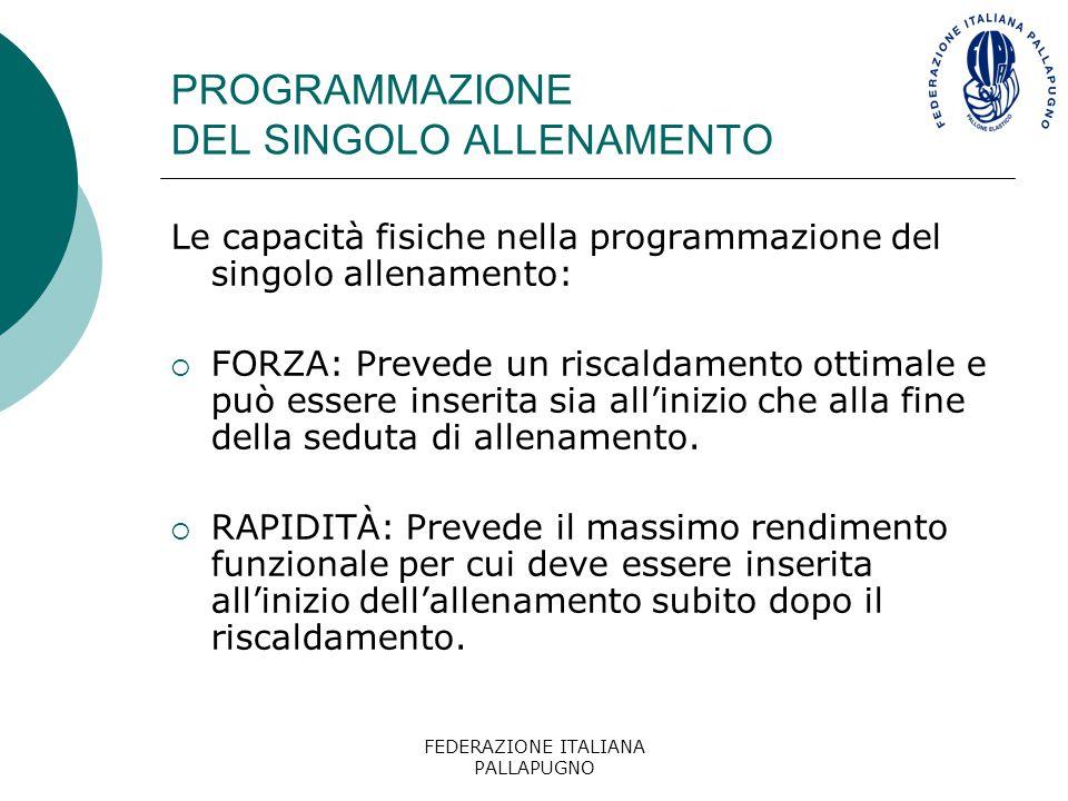 FEDERAZIONE ITALIANA PALLAPUGNO PROGRAMMAZIONE DEL SINGOLO ALLENAMENTO Le capacità fisiche nella programmazione del singolo allenamento:  FORZA: Prev
