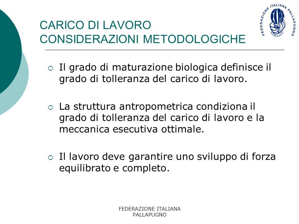FEDERAZIONE ITALIANA PALLAPUGNO CARICO DI LAVORO CONSIDERAZIONI METODOLOGICHE  Il grado di maturazione biologica definisce il grado di tolleranza del