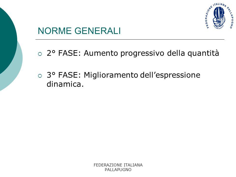 FEDERAZIONE ITALIANA PALLAPUGNO NORME GENERALI  2° FASE: Aumento progressivo della quantità  3° FASE: Miglioramento dell'espressione dinamica.