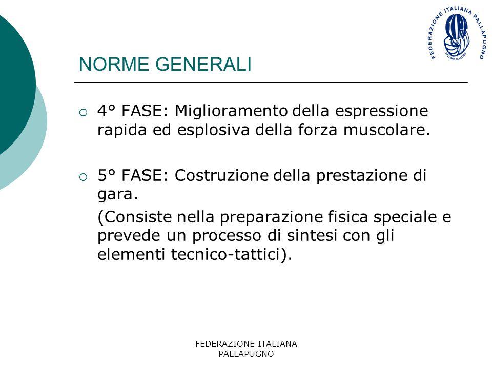 FEDERAZIONE ITALIANA PALLAPUGNO NORME GENERALI  4° FASE: Miglioramento della espressione rapida ed esplosiva della forza muscolare.  5° FASE: Costru