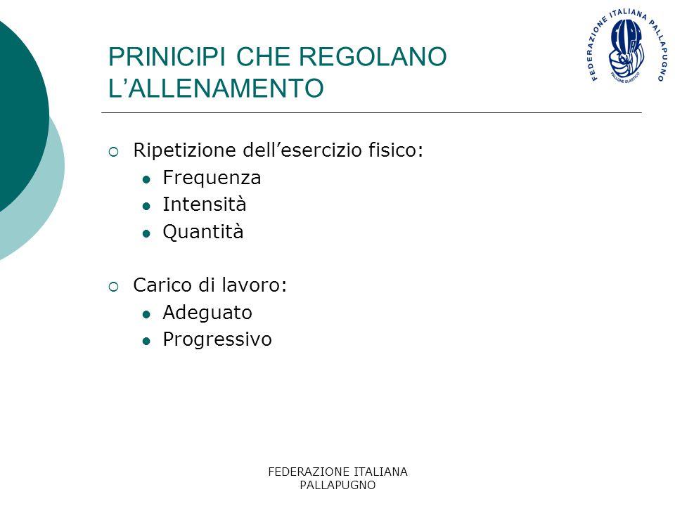 FEDERAZIONE ITALIANA PALLAPUGNO PRINICIPI CHE REGOLANO L'ALLENAMENTO  Ripetizione dell'esercizio fisico: Frequenza Intensità Quantità  Carico di lav